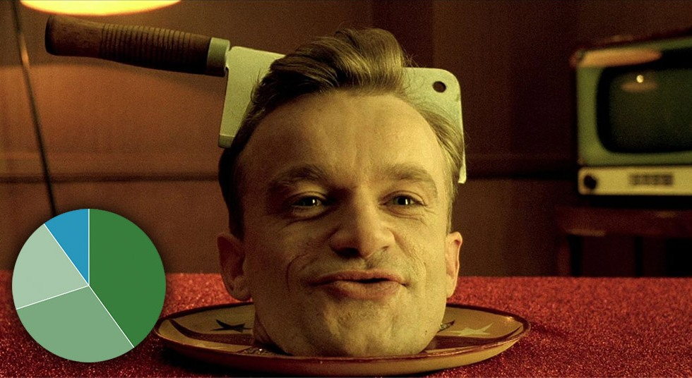 "Winner of Poll Nº 01 · ""Delicatessen"" by Marc Caro, Jean-Pierre Jeunet · 1991"