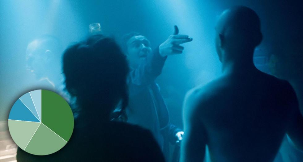 Poll Nº 01 German Movies · Result
